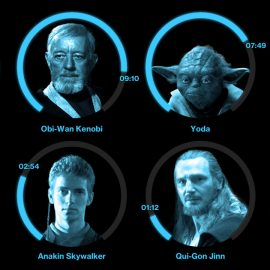 Star Wars: The Force Accounted